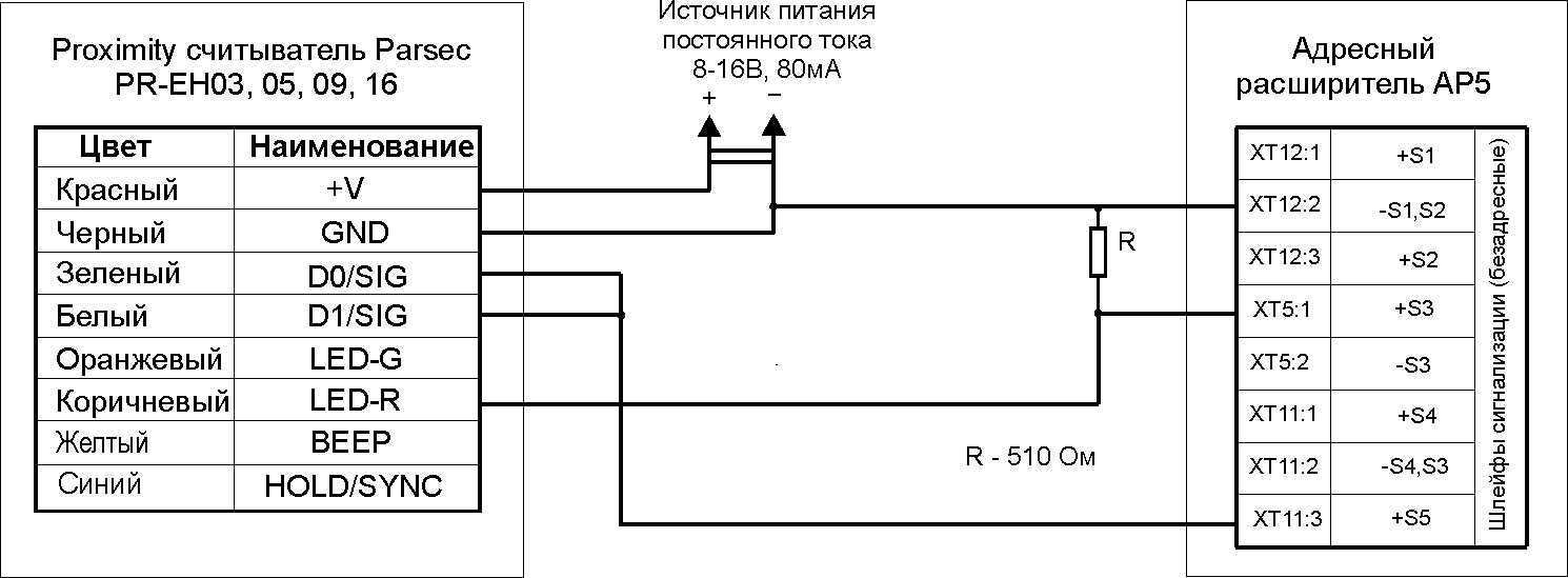 Схема подключения приведена на рисунке.  Функция реализована в изделиях, произведенных после 20 июня 2012.