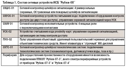 по рубеж: