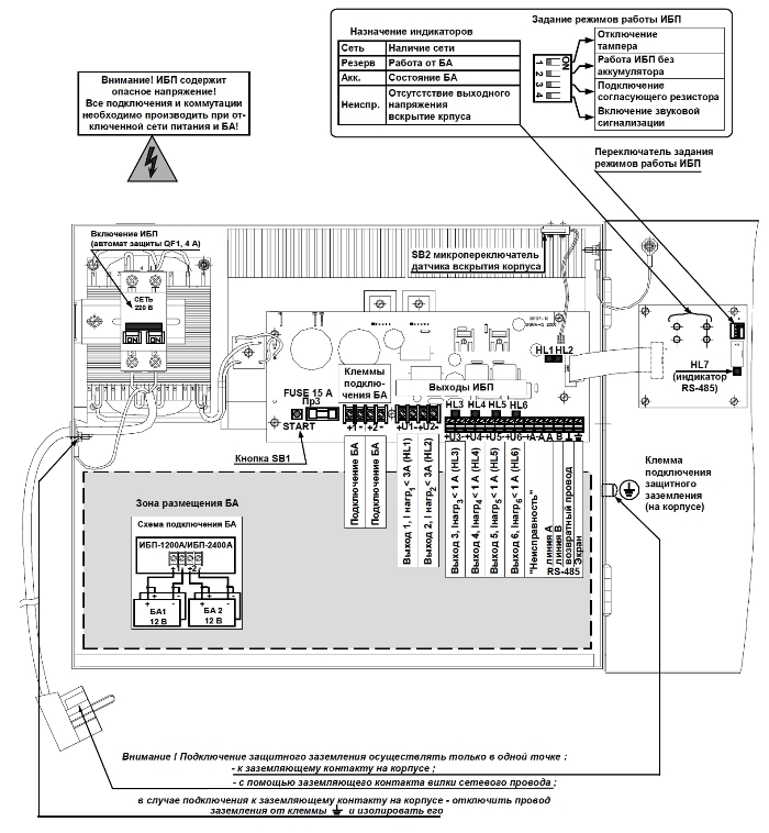 ИБП-1200А/2400А