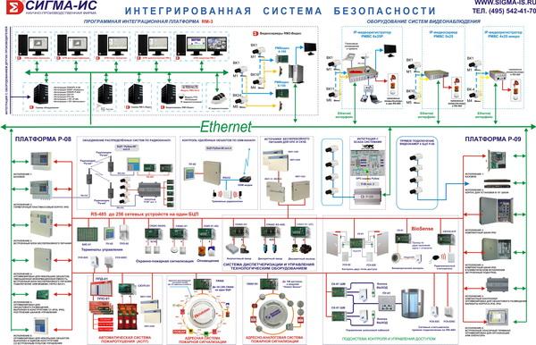 Рис.5 Общая структурная схема